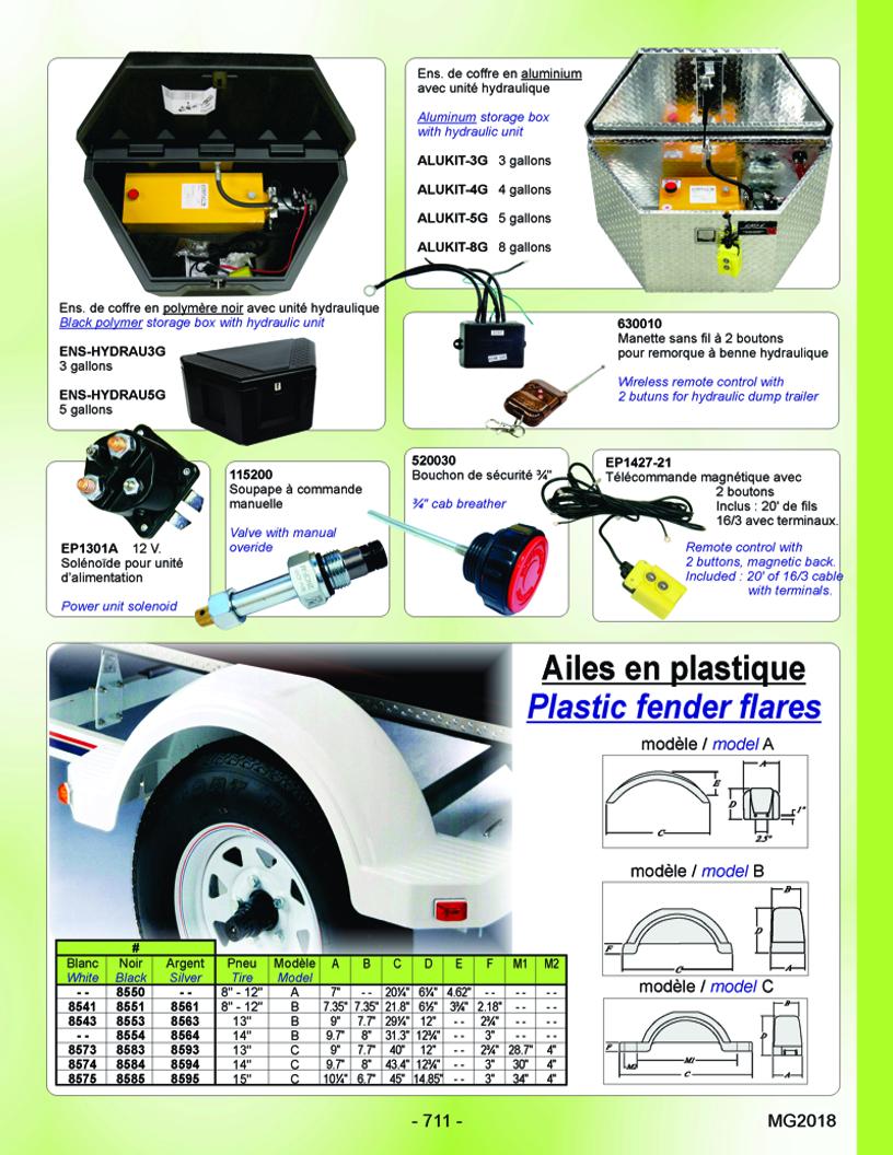 Ailerons 1_Service Mécanique GT