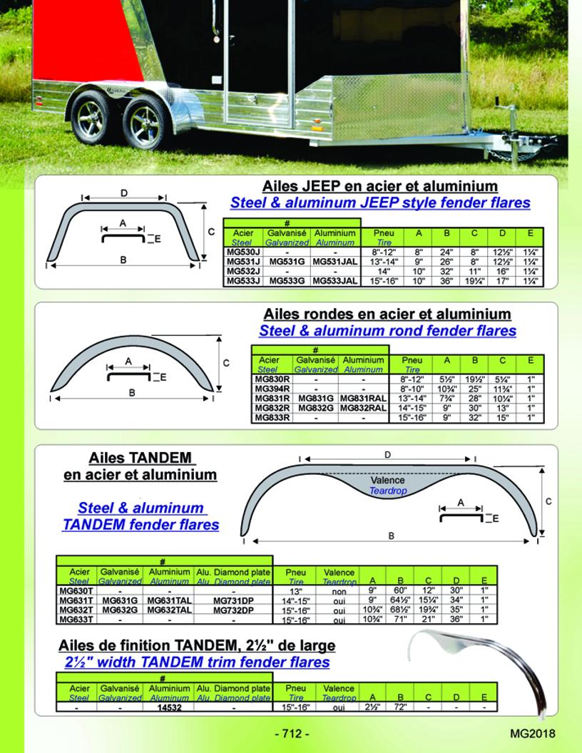Ailerons 2_Service Mécanique GT